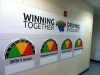 performance-food-services-wall-graphics-road-map-4